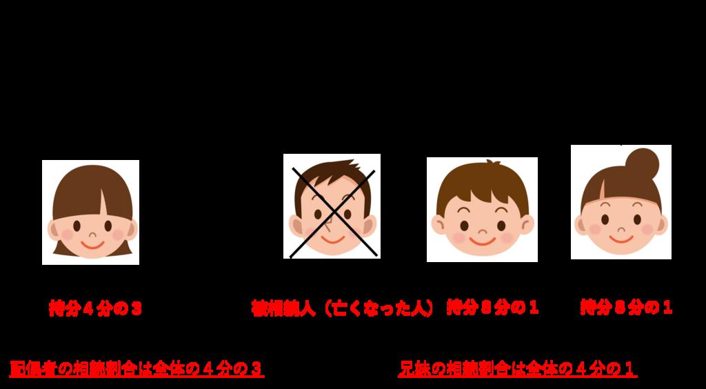 f:id:munehisa0721:20180720132427p:plain