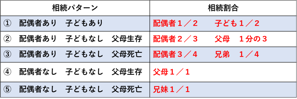 f:id:munehisa0721:20180720132548p:plain
