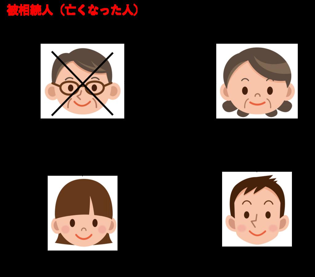 f:id:munehisa0721:20180725193311p:plain