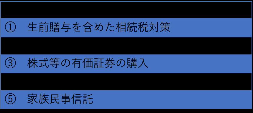 f:id:munehisa0721:20180801161219p:plain