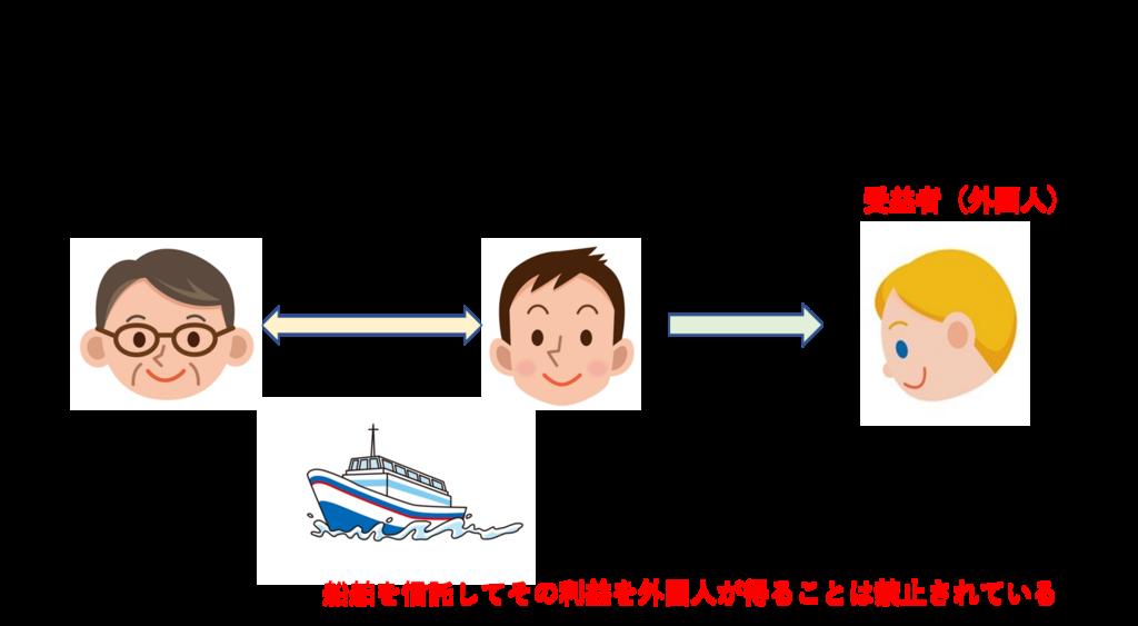 f:id:munehisa0721:20180815191243p:plain