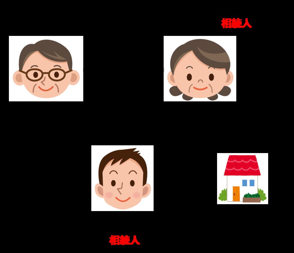 f:id:munehisa0721:20190301173941p:plain