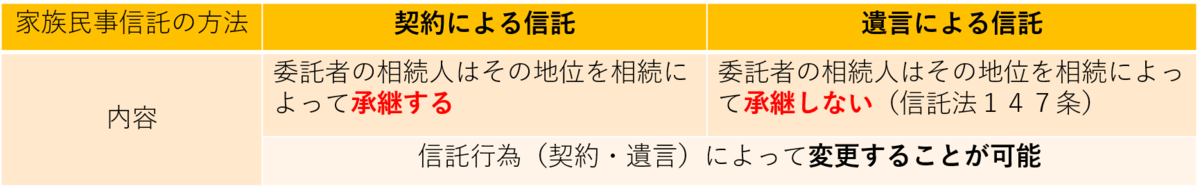 f:id:munehisa0721:20190504152821p:plain