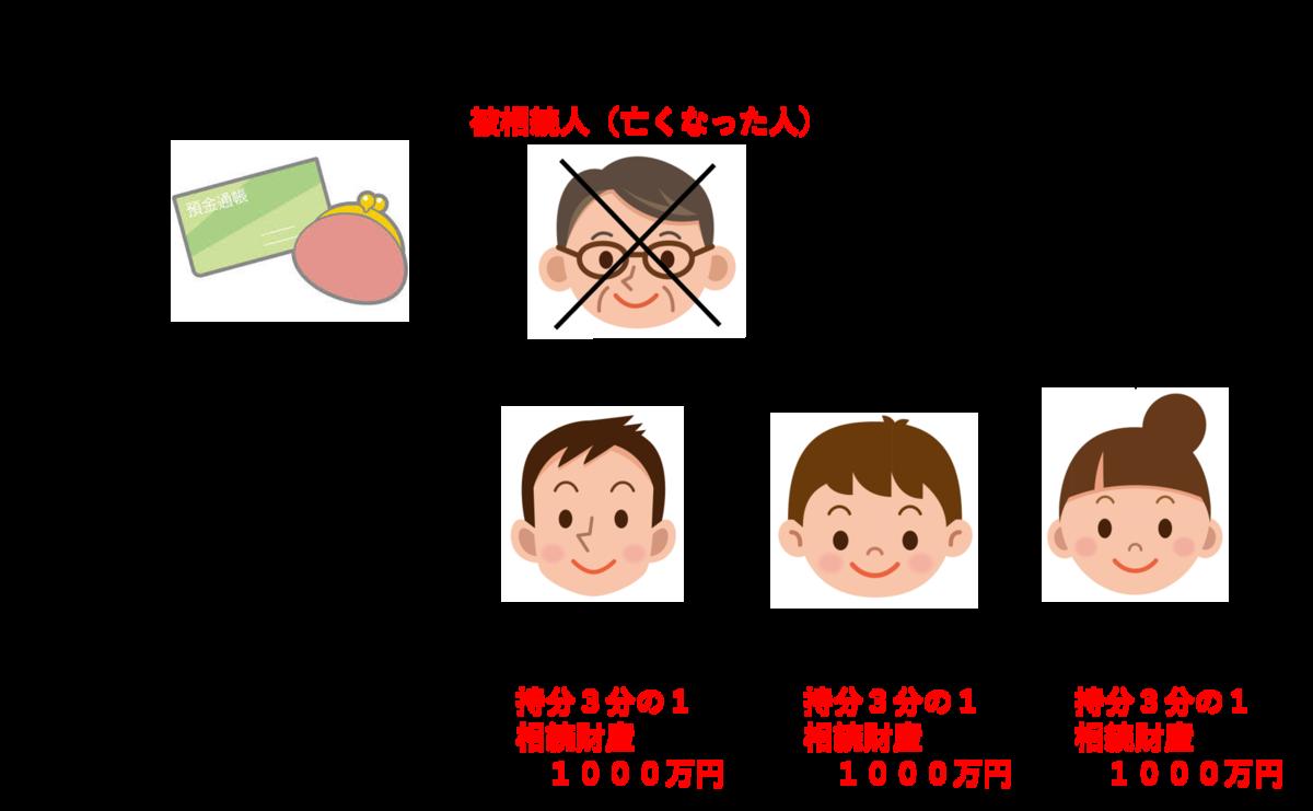 f:id:munehisa0721:20190506194608p:plain