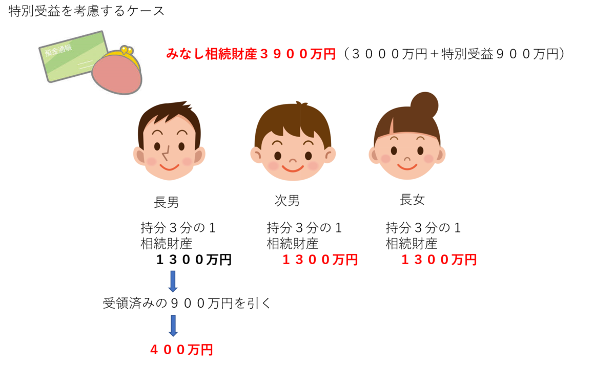 f:id:munehisa0721:20190506194741p:plain