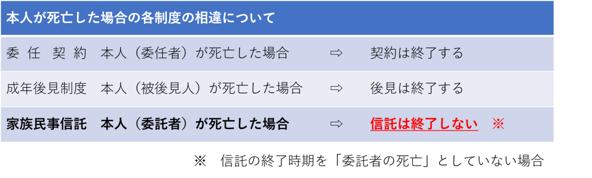 f:id:munehisa0721:20190513194321p:plain