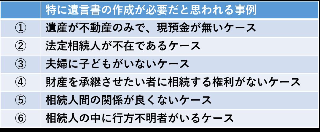 f:id:munehisa0721:20190520200633p:plain