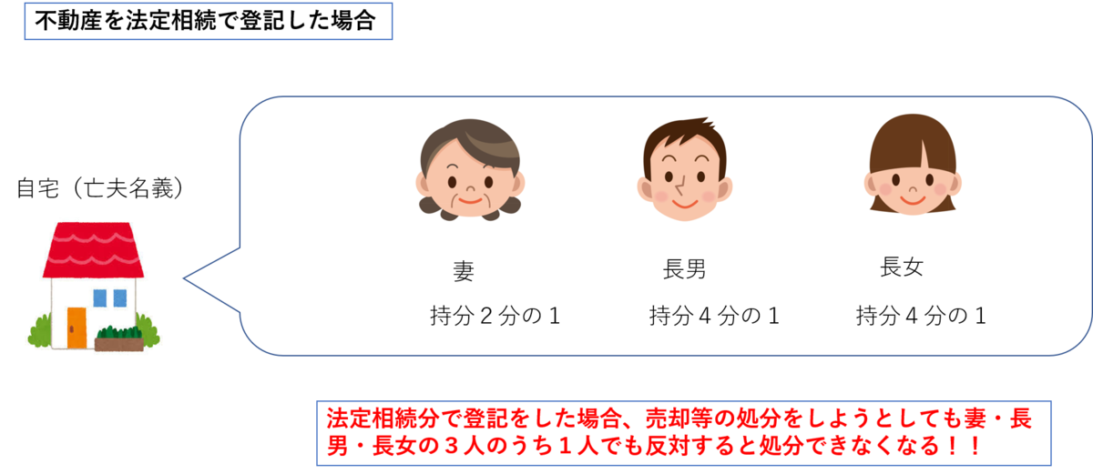 f:id:munehisa0721:20190520205427p:plain
