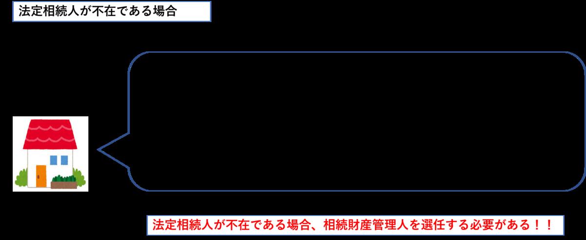 f:id:munehisa0721:20190520205923p:plain