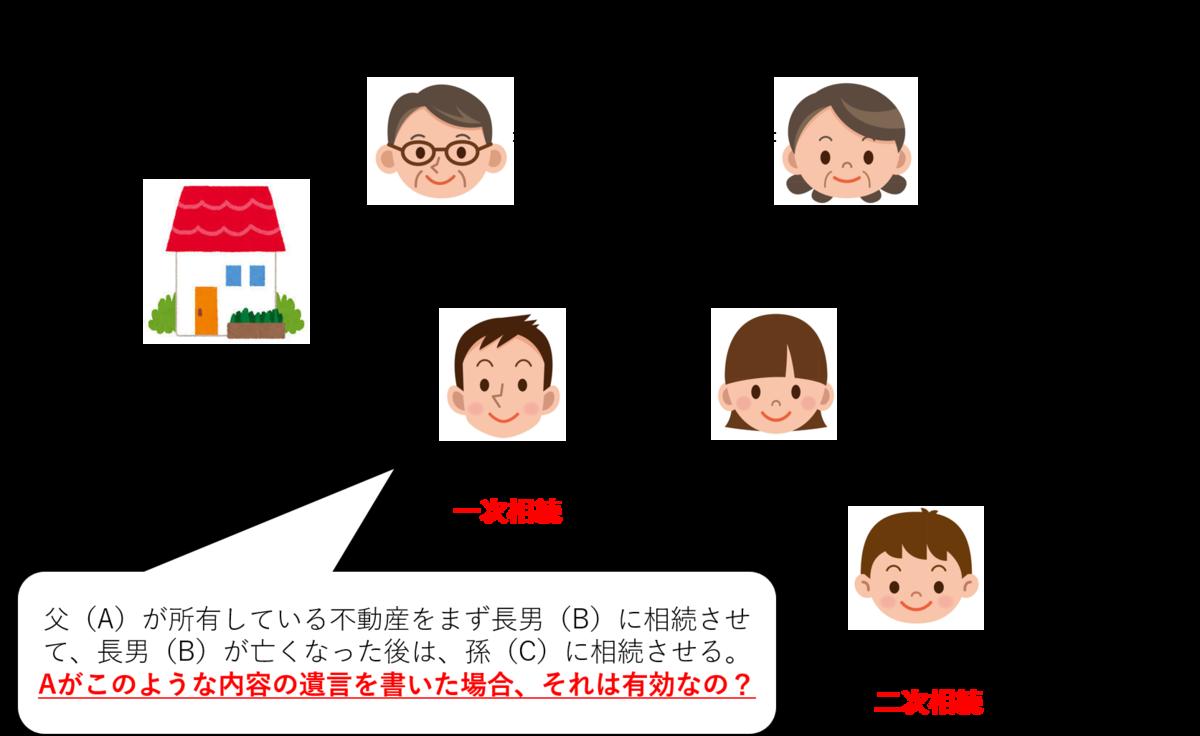 f:id:munehisa0721:20190531190435p:plain