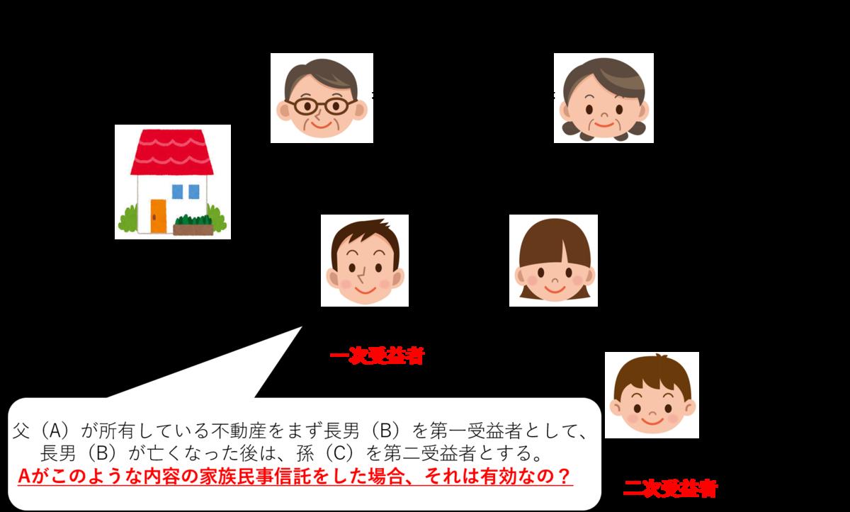 f:id:munehisa0721:20190531190907p:plain