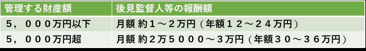 f:id:munehisa0721:20190612210228p:plain