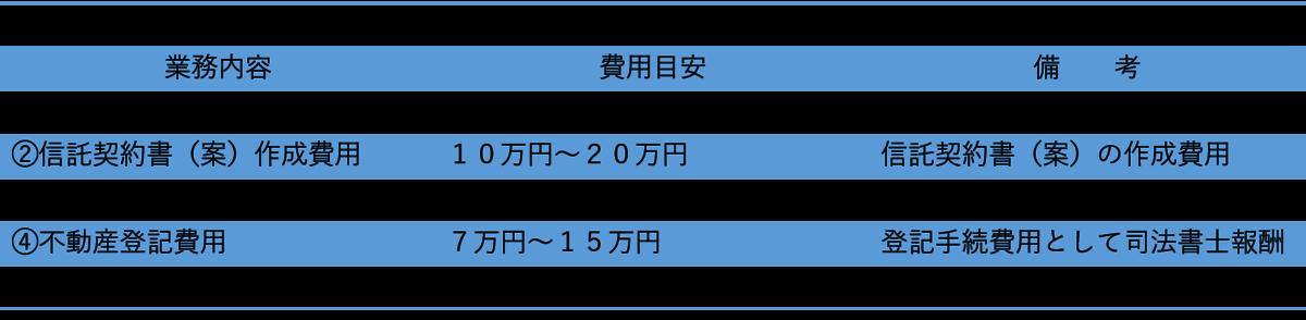 f:id:munehisa0721:20190613200110p:plain