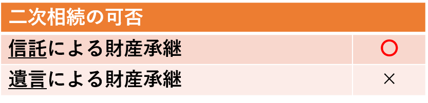 f:id:munehisa0721:20190709212116p:plain