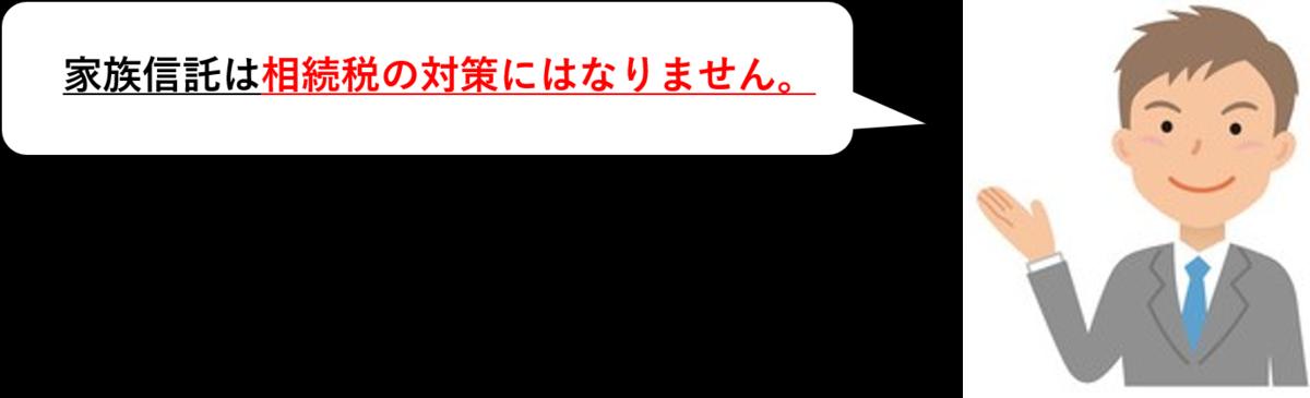 f:id:munehisa0721:20190811104616p:plain