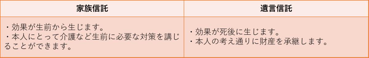 f:id:munehisa0721:20190820210528p:plain