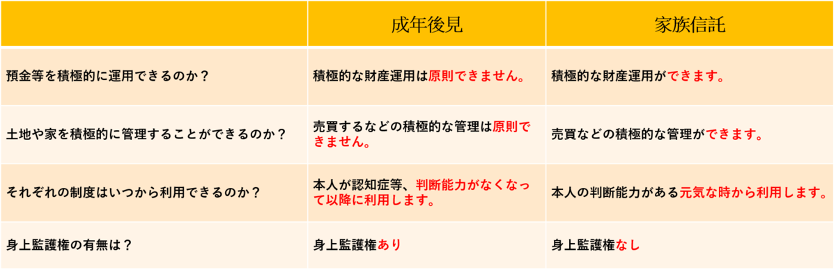 f:id:munehisa0721:20190829012301p:plain