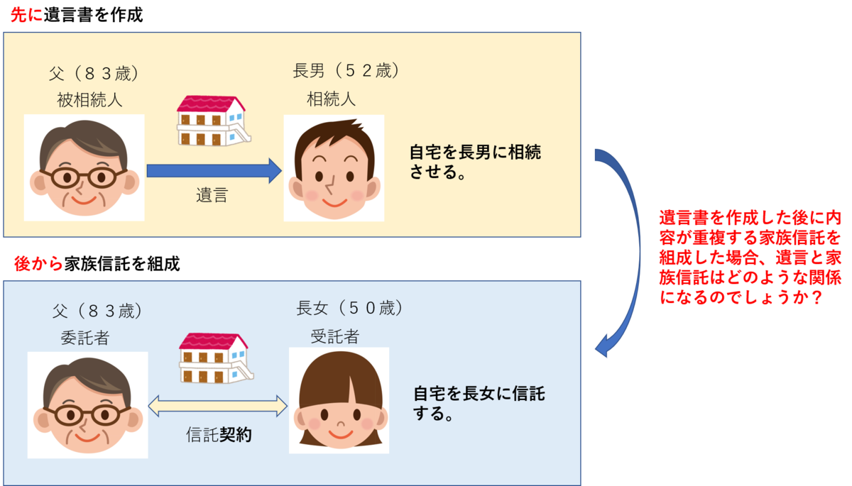 f:id:munehisa0721:20190907113629p:plain