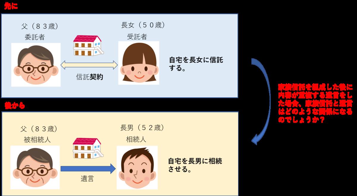 f:id:munehisa0721:20190907115729p:plain