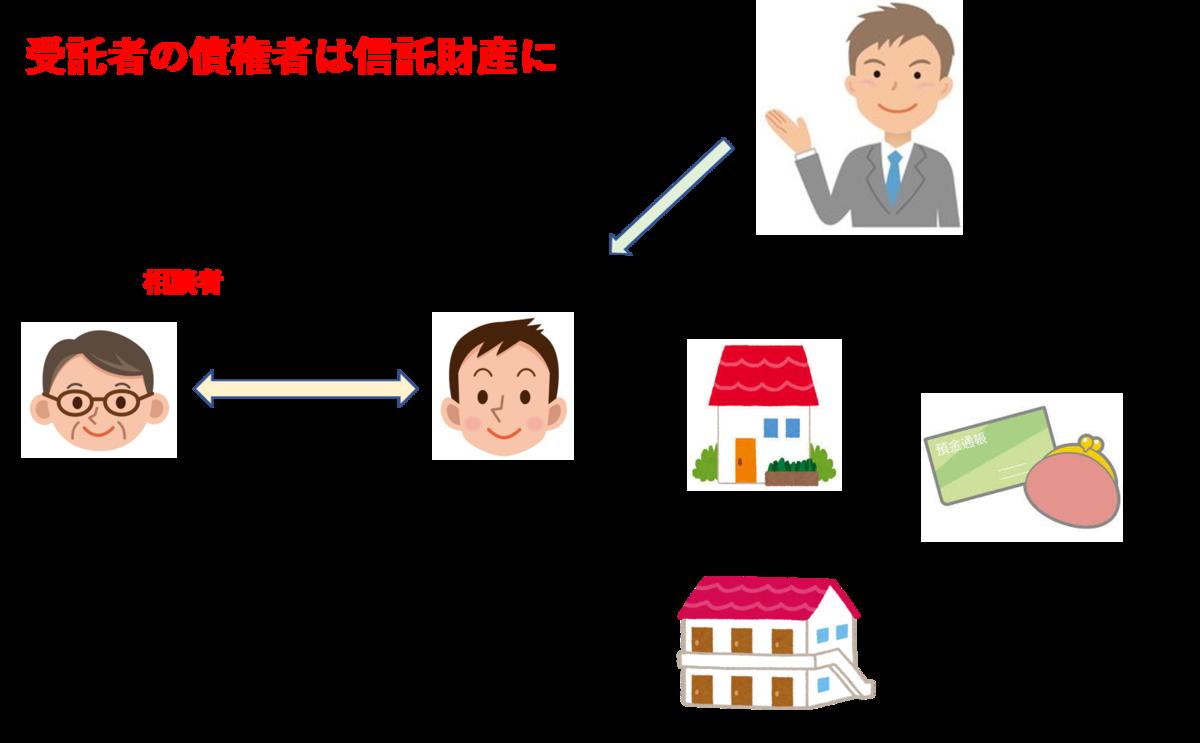f:id:munehisa0721:20191112160730p:plain