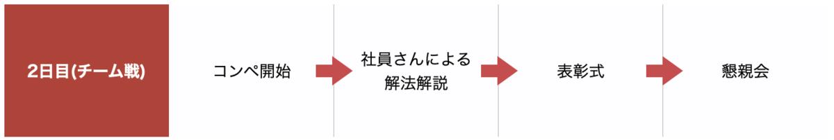 f:id:munemakun:20200423223934p:plain