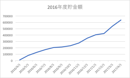 20170521154221