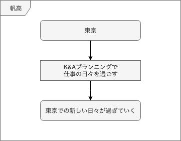 https://cdn-ak.f.st-hatena.com/images/fotolife/m/munieru_jp/20190913/20190913110422.png