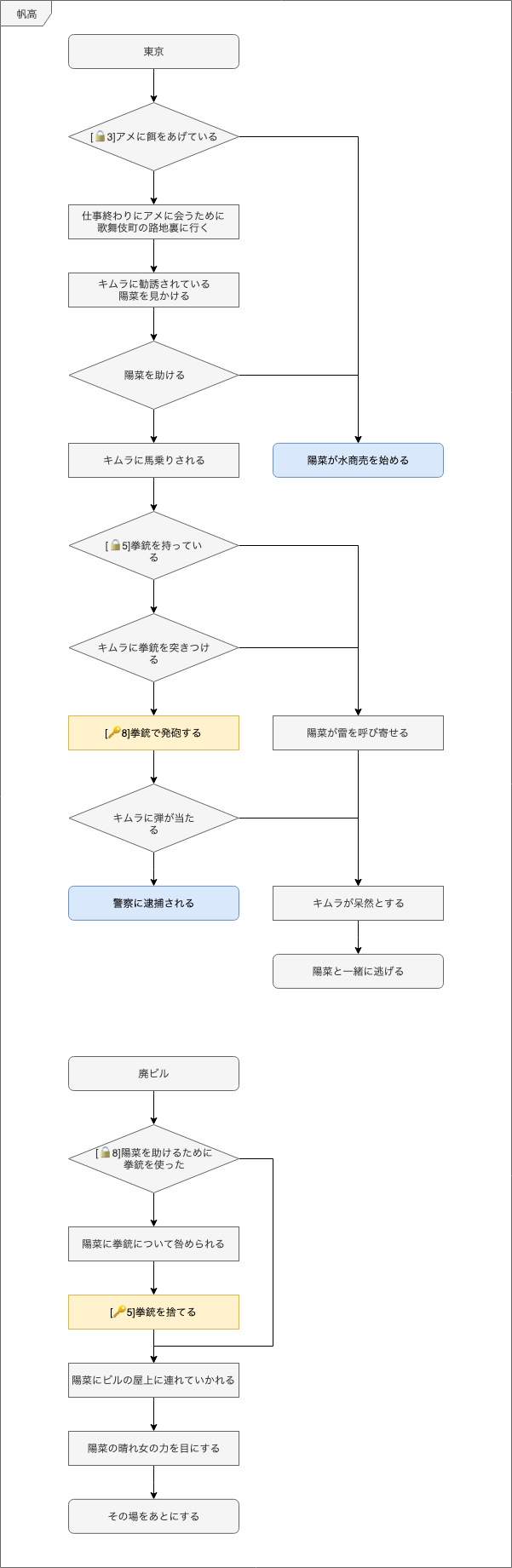 https://cdn-ak.f.st-hatena.com/images/fotolife/m/munieru_jp/20190913/20190913111725_original.png
