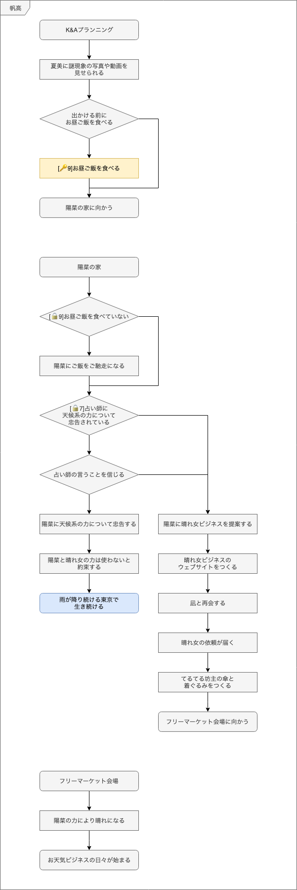 https://cdn-ak.f.st-hatena.com/images/fotolife/m/munieru_jp/20190913/20190913111729_original.png