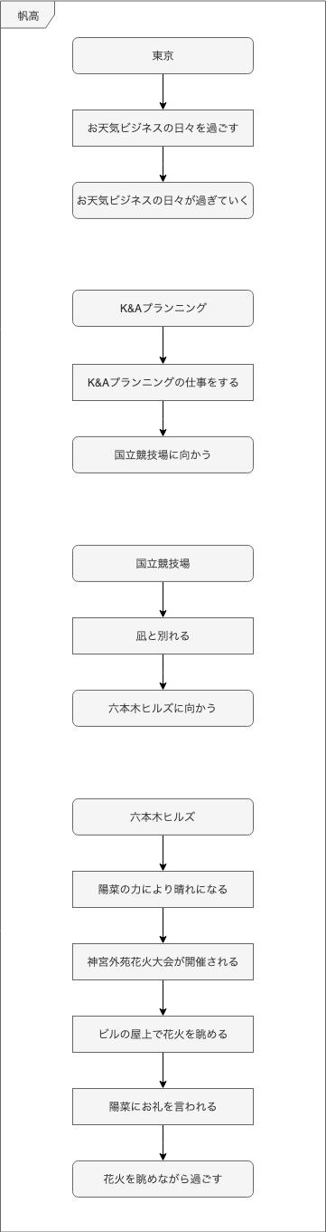 https://cdn-ak.f.st-hatena.com/images/fotolife/m/munieru_jp/20190913/20190913111739_original.png