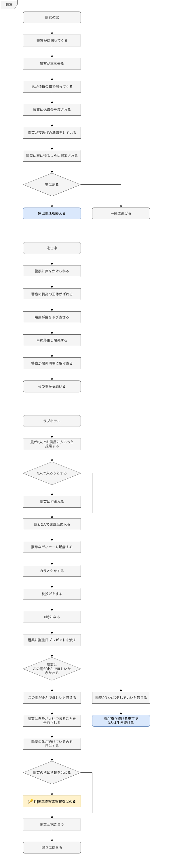 https://cdn-ak.f.st-hatena.com/images/fotolife/m/munieru_jp/20190913/20190913111754_original.png
