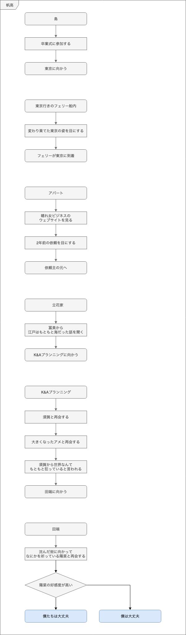 https://cdn-ak.f.st-hatena.com/images/fotolife/m/munieru_jp/20190913/20190913111816_original.png