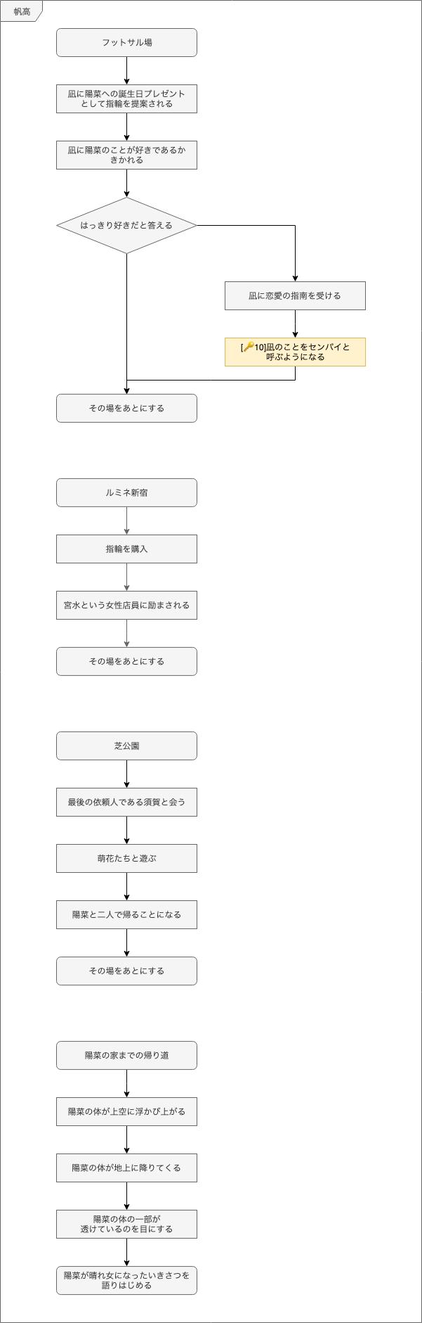 https://cdn-ak.f.st-hatena.com/images/fotolife/m/munieru_jp/20190913/20190913113237_original.png