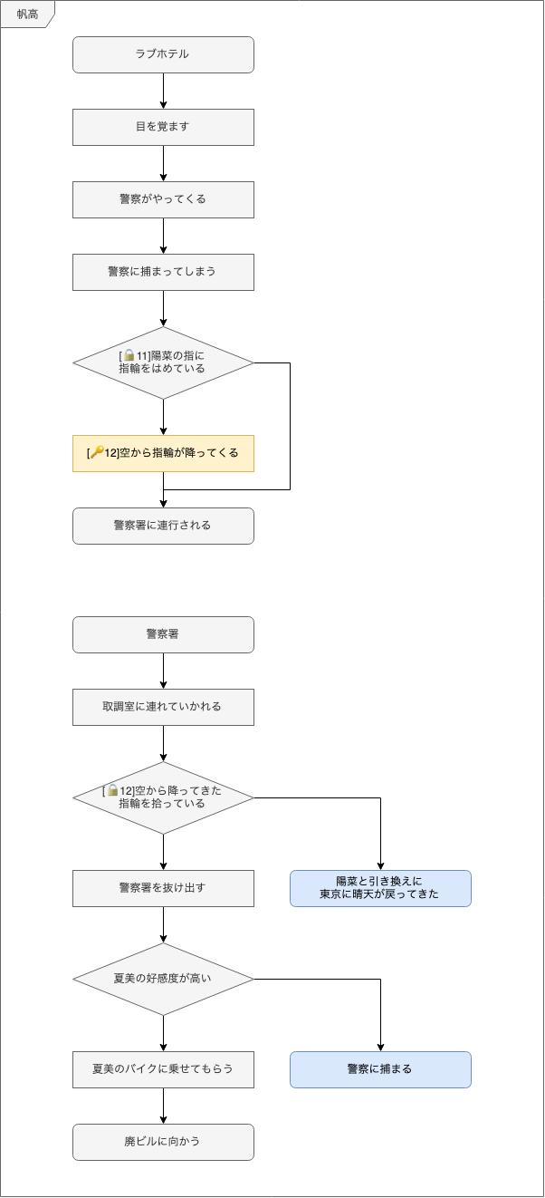 https://cdn-ak.f.st-hatena.com/images/fotolife/m/munieru_jp/20190913/20190913121244_original.png