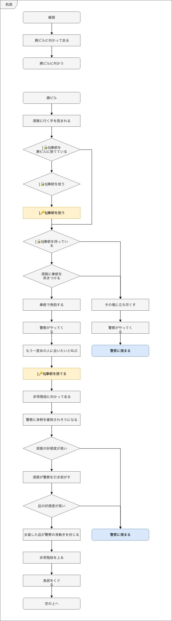 https://cdn-ak.f.st-hatena.com/images/fotolife/m/munieru_jp/20190913/20190913181011_original.png