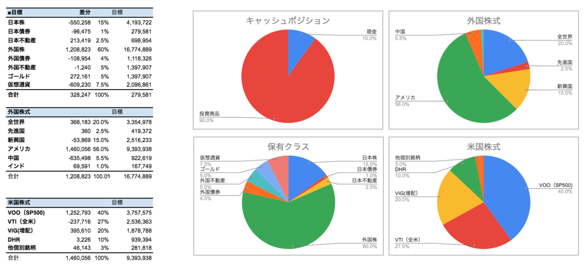 f:id:munou-no-hito:20210301154723p:plain