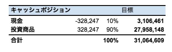 f:id:munou-no-hito:20210301154728p:plain
