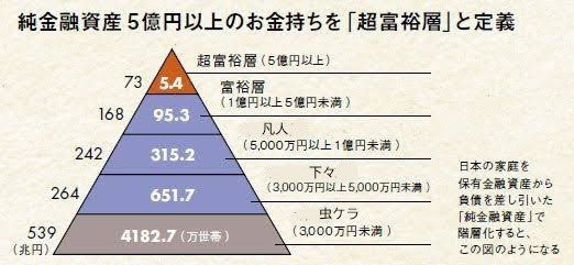 f:id:mup-usako:20200527002252p:plain