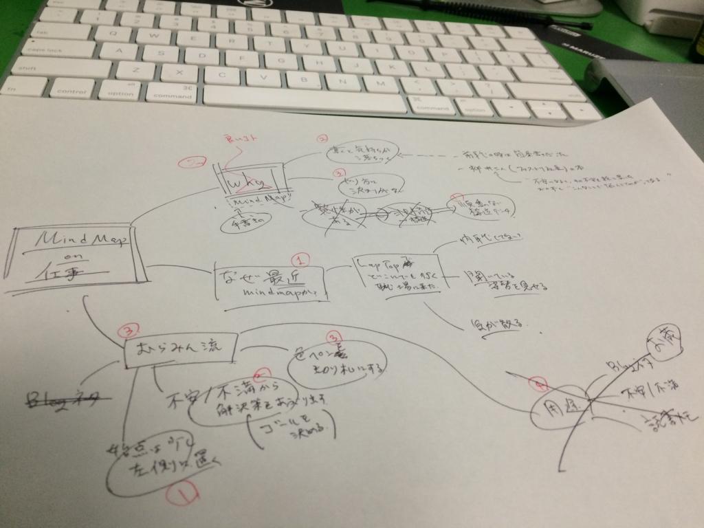 f:id:mura-_-mi:20170117022705j:plain
