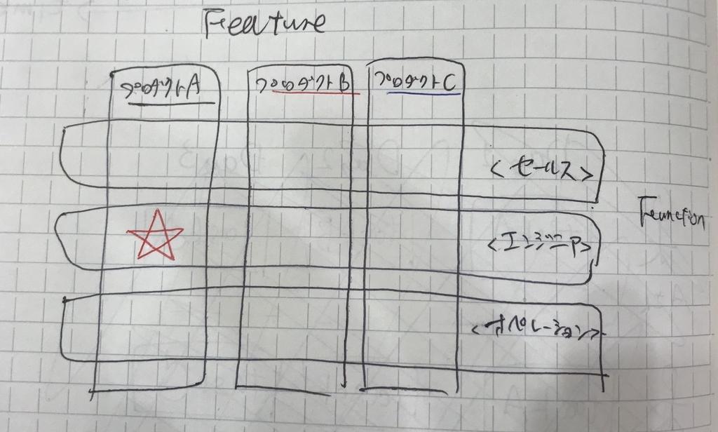 f:id:mura-_-mi:20181205164112j:plain