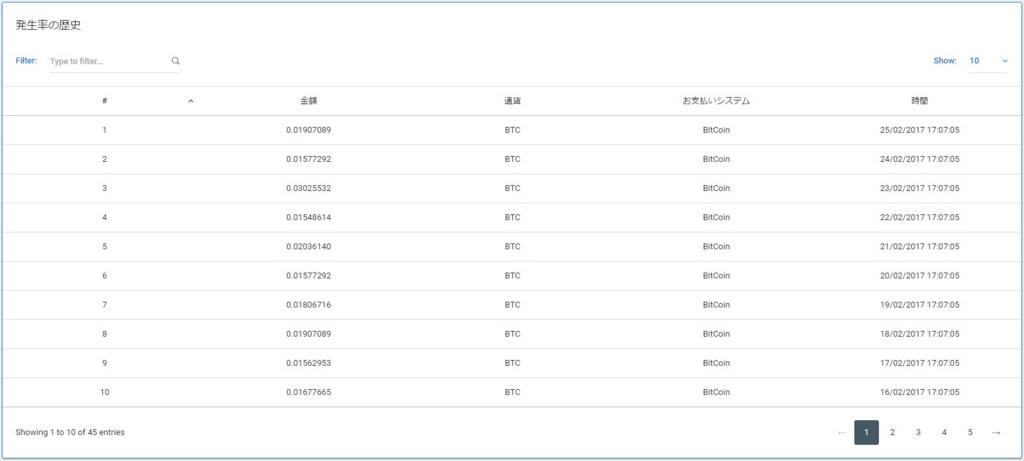 f:id:mura-shu:20170226132512j:plain