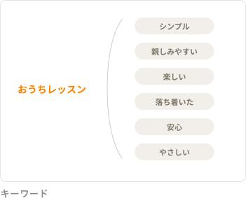 f:id:mura24:20171201152041p:plain