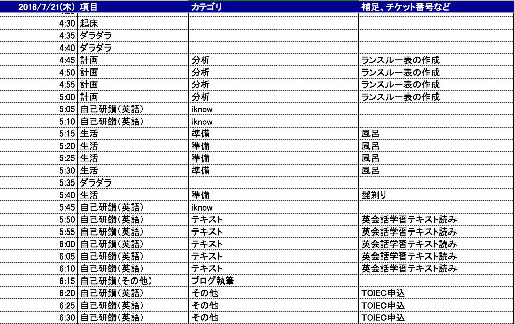 f:id:murabito_RX:20160721064102p:plain