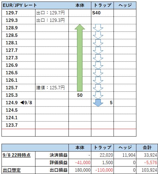 f:id:muragame:20200908220010p:plain