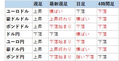 f:id:muragame:20200909084252p:plain