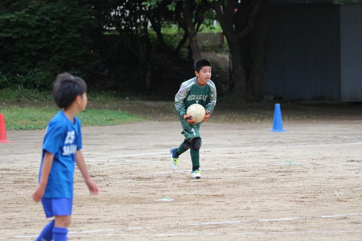 f:id:murakami-sc:20190706110543j:plain