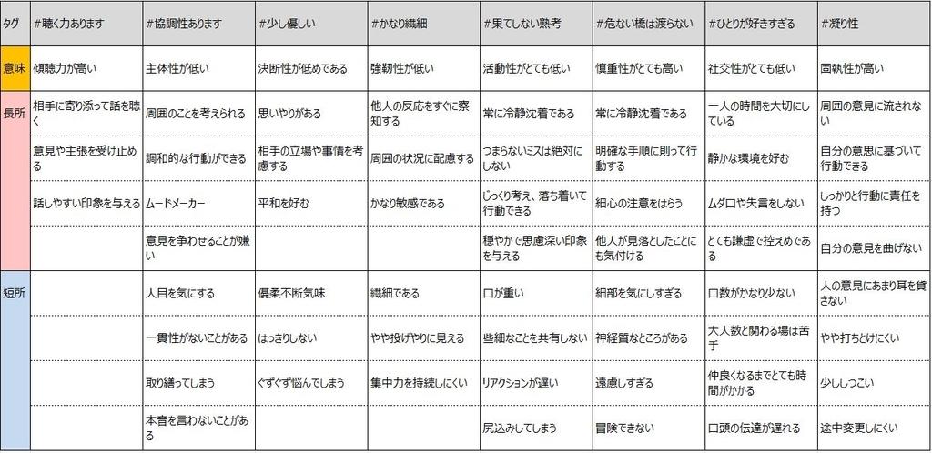 f:id:murakamidaigo:20181004195902j:plain