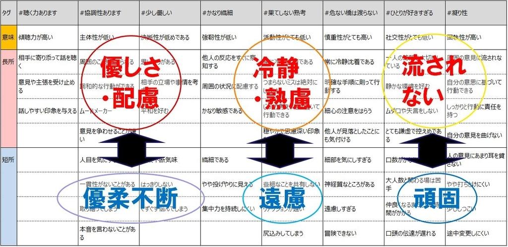 f:id:murakamidaigo:20181004195906j:plain