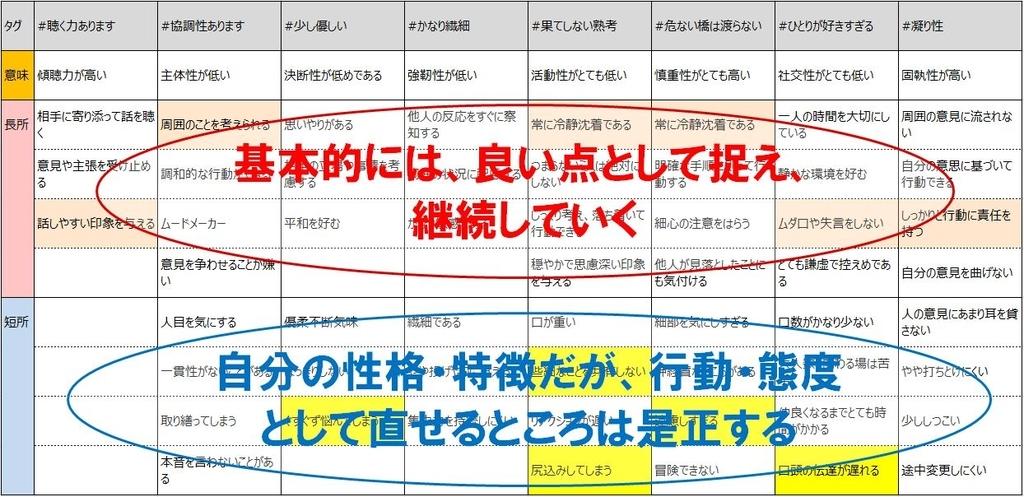 f:id:murakamidaigo:20181004195908j:plain