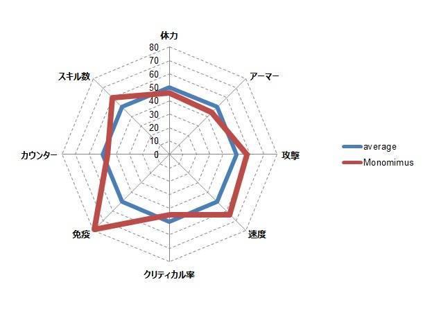 f:id:murakamidaigo:20181031010817j:plain